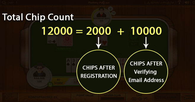 Total Chip Count 12,000 = 2,000 + 10,000