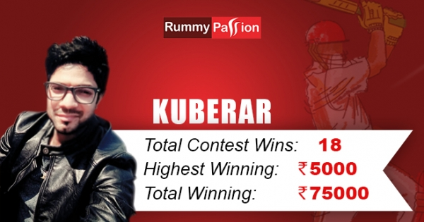 Win Rs 25000 Daily – Look who won in our Predict and Win Contest